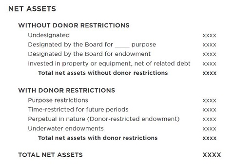 donor restrictions